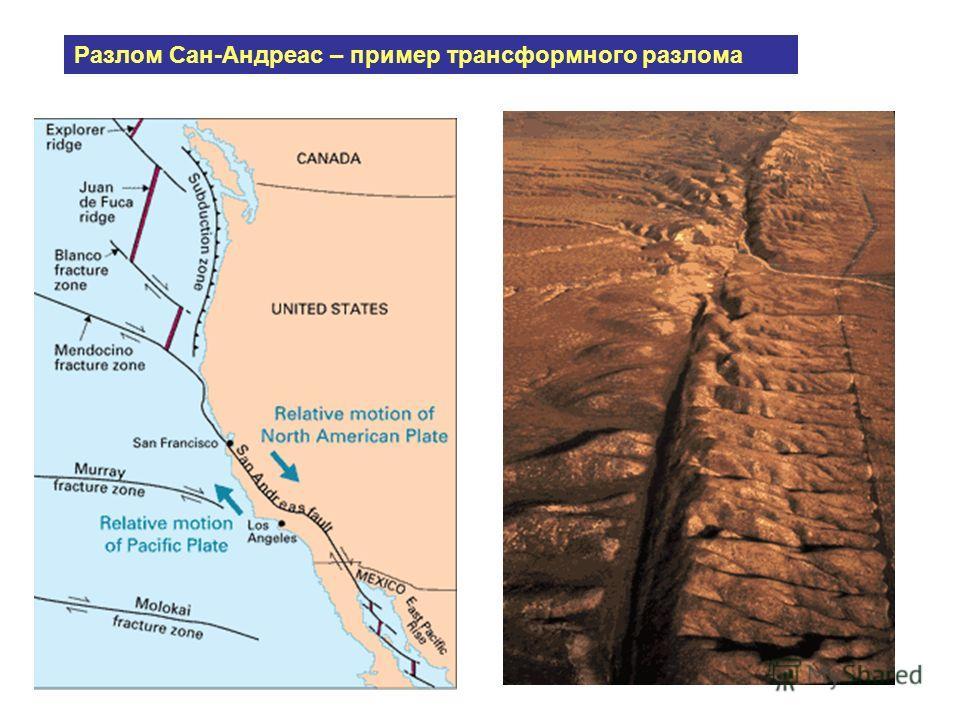 Разлом Сан-Андреас – пример трансформного разлома