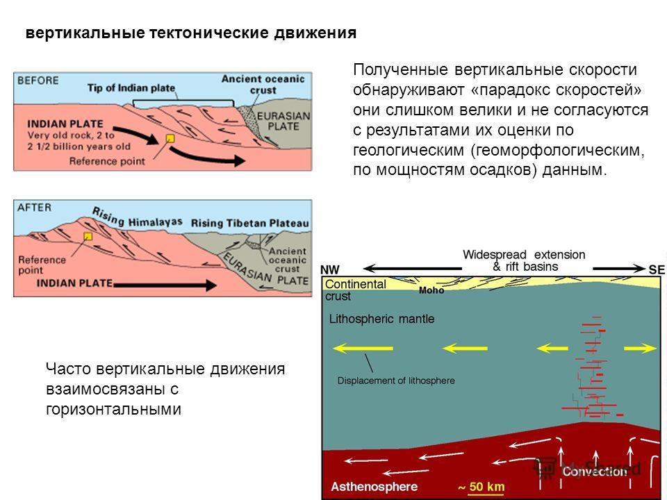 вертикальные тектонические движения Часто вертикальные движения взаимосвязаны с горизонтальными Полученные вертикальные скорости обнаруживают «парадокс скоростей» они слишком велики и не согласуются с результатами их оценки по геологическим (геоморфо