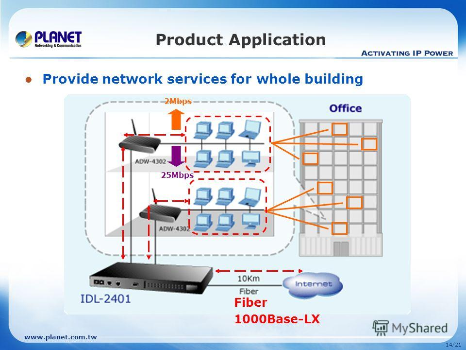 www.planet.com.tw 14/21 Product Application 2Mbps 25Mbps Provide network services for whole building Fiber 1000Base-LX
