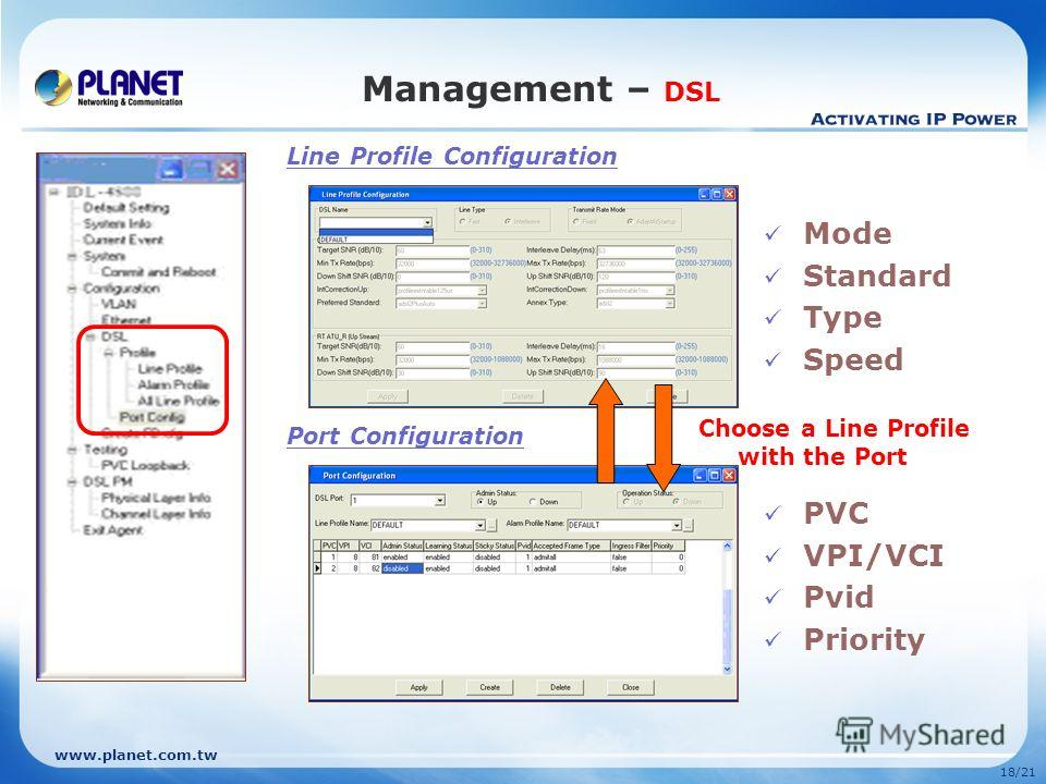 www.planet.com.tw 18/21 Management – DSL Line Profile Configuration Port Configuration Choose a Line Profile with the Port Mode Standard Type Speed PVC VPI/VCI Pvid Priority