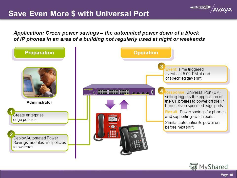 Save Even More $ with Universal Port Page 16 Application: Green power savings – the automated power down of a block of IP phones in an area of a building not regularly used at night or weekends PreparationOperation Administrator Create enterprise edg