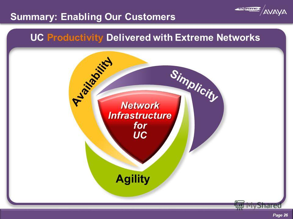Summary: Enabling Our Customers UC Productivity Delivered with Extreme Networks Agility Availability Simplicity Network Infrastructure forUC Page 26