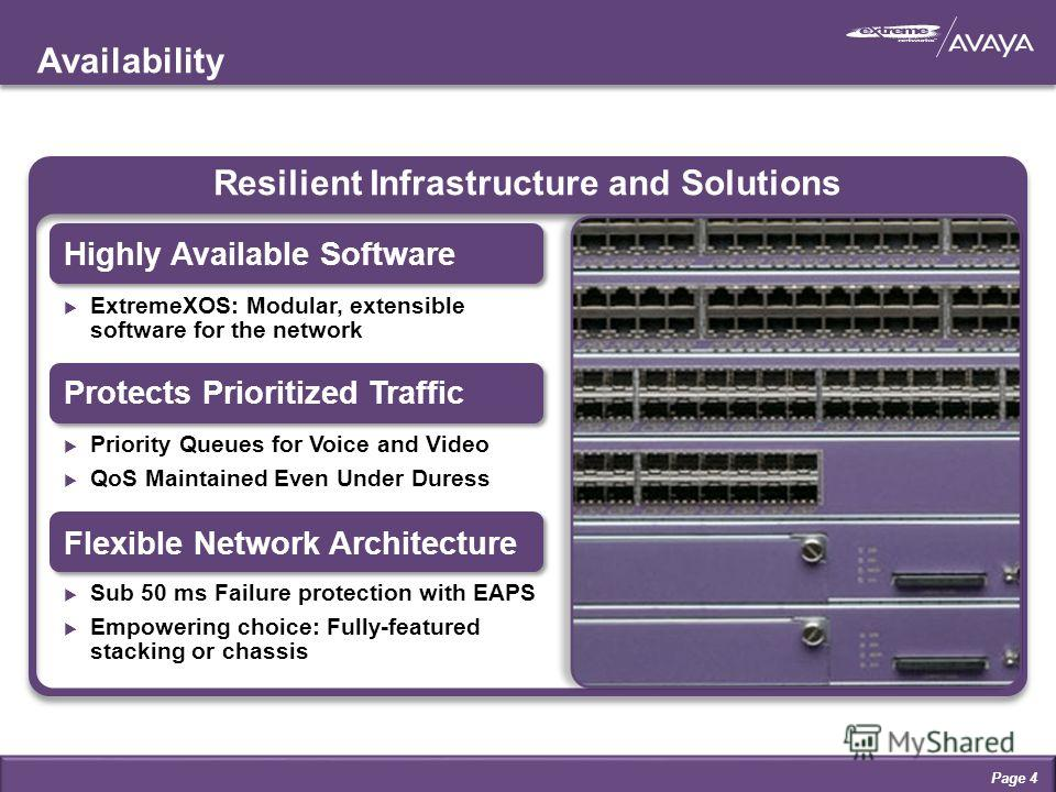 Availability Page 4 Resilient Infrastructure and Solutions Highly Available Software ExtremeXOS: Modular, extensible software for the network Flexible Network Architecture Sub 50 ms Failure protection with EAPS Empowering choice: Fully-featured stack