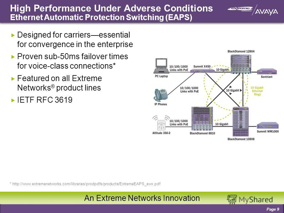 High Performance Under Adverse Conditions Ethernet Automatic Protection Switching (EAPS) Page 9 Designed for carriersessential for convergence in the enterprise Proven sub-50ms failover times for voice-class connections* Featured on all Extreme Netwo