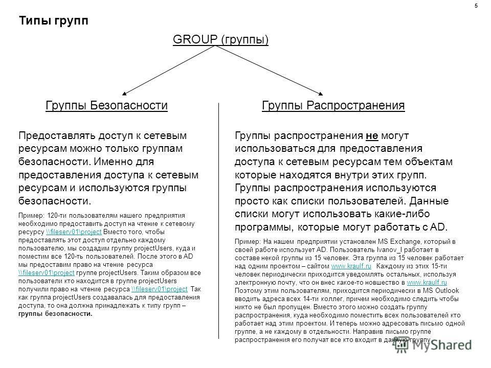 GROUP (группы) Группы Безопасности Группы Распространения Типы групп Предоставлять доступ к сетевым ресурсам можно только группам безопасности. Именно для предоставления доступа к сетевым ресурсам и используются группы безопасности. Пример: 120-ти по