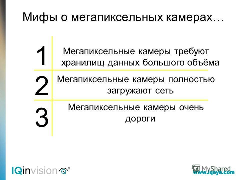 Мифы о мегапиксельных камерах… Мегапиксельные камеры требуют хранилищ данных большого объёма Мегапиксельные камеры полностью загружают сеть Мегапиксельные камеры очень дороги 3 2 1