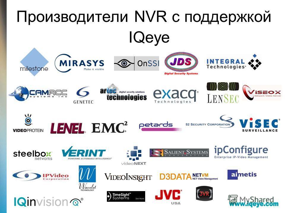 Производители NVR c поддержкой IQeye