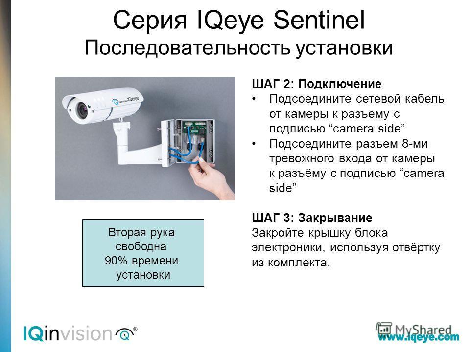 ШАГ 2: Подключение Подсоедините сетевой кабель от камеры к разъёму с подписью camera side Подсоедините разъем 8-ми тревожного входа от камеры к разъёму с подписью camera side ШАГ 3: Закрывание Закройте крышку блока электроники, используя отвёртку из
