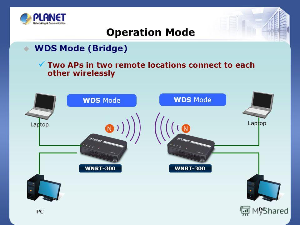 20 / 33 Operation Mode WDS Mode (Bridge) Two APs in two remote locations connect to each other wirelessly WDS Mode PC WNRT-300