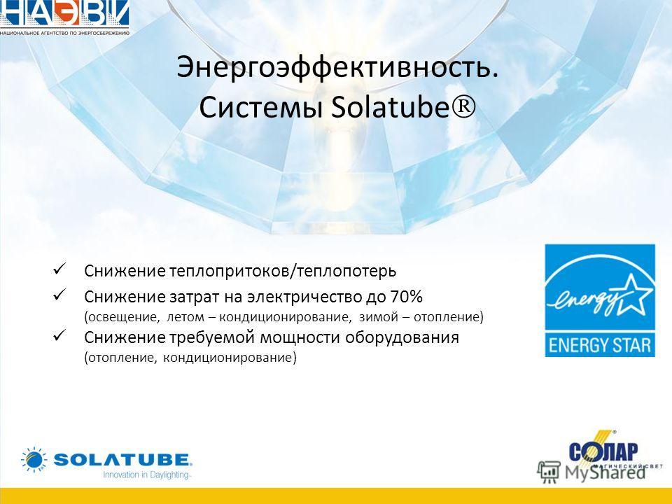 Энергоэффективность. Системы Solatube Снижение теплопритоков/теплопотерь Снижение затрат на электричество до 70% (освещение, летом – кондиционирование, зимой – отопление) Снижение требуемой мощности оборудования (отопление, кондиционирование)