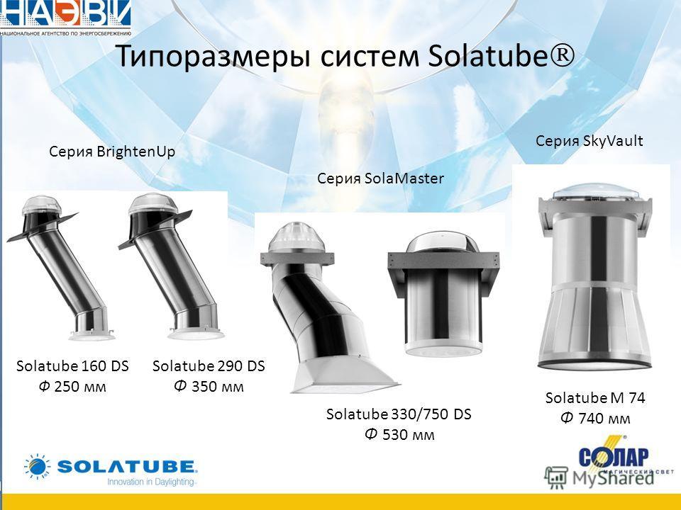 Типоразмеры систем Solatube Solatube 160 DS Ф 250 мм Серия BrightenUp Solatube 290 DS Ф 350 мм Solatube 330/750 DS Ф 530 мм Серия SolaMaster Серия SkyVault Solatube M 74 Ф 740 мм