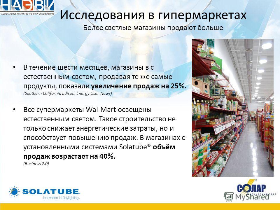 Исследования в гипермаркетах Более светлые магазины продают больше В течение шести месяцев, магазины в с естественным светом, продавая те же самые продукты, показали увеличение продаж на 25%. (Southern California Edison, Energy User News) Все суперма