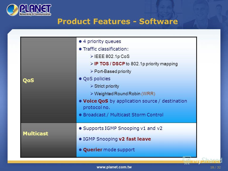 18 / 32 Product Features - Software QoS 4 priority queues Traffic classification: IEEE 802.1p CoS IP TOS / DSCP to 802.1p priority mapping Port-Based priority QoS policies Strict priority Weighted Round Robin (WRR) Voice QoS by application source / d