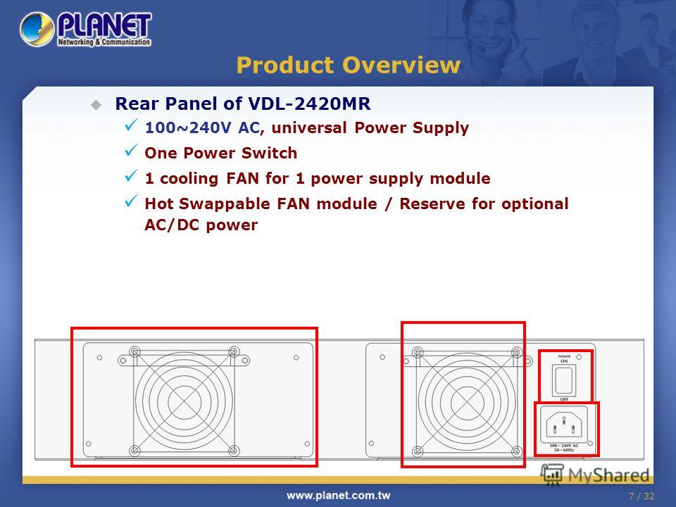 7 / 32 Product Overview Rear Panel of VDL-2420MR 100~240V AC, universal Power Supply One Power Switch 1 cooling FAN for 1 power supply module Hot Swappable FAN module / Reserve for optional AC/DC power
