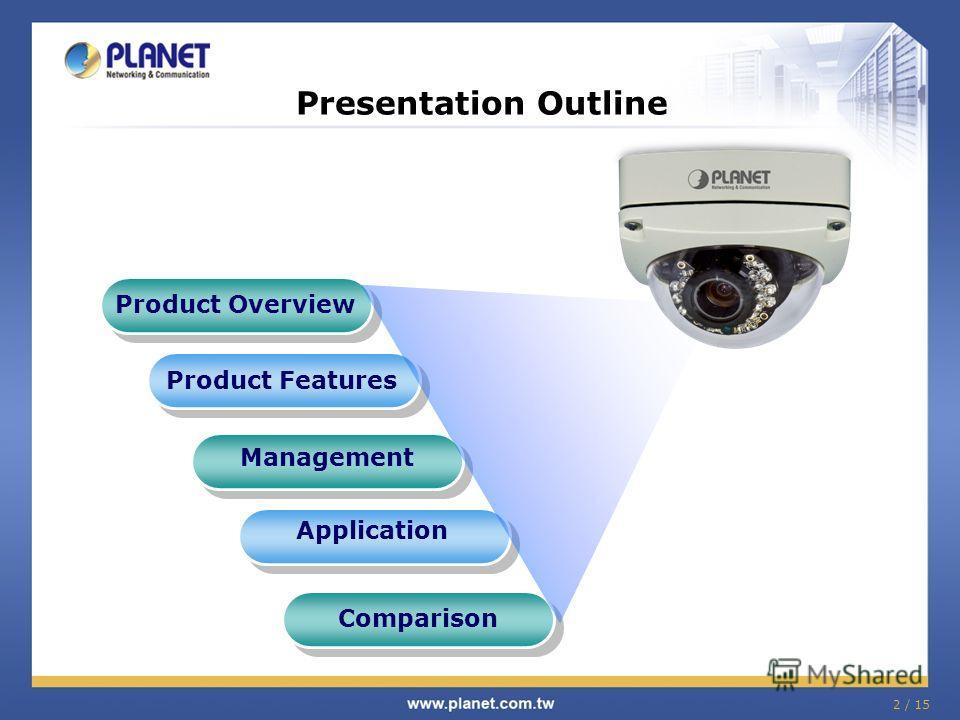 2 / 15 Presentation Outline Product Overview Product Features Comparison Management Application