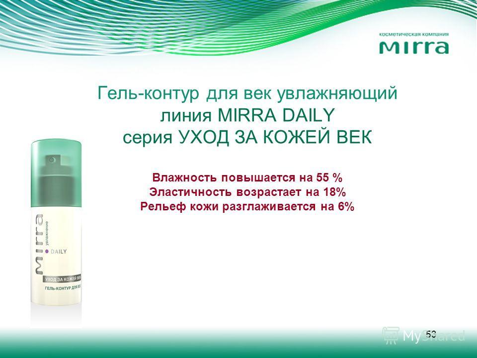 Гель-контур для век увлажняющий линия MIRRA DAILY серия УХОД ЗА КОЖЕЙ ВЕК Влажность повышается на 55 % Эластичность возрастает на 18% Рельеф кожи разглаживается на 6% 53