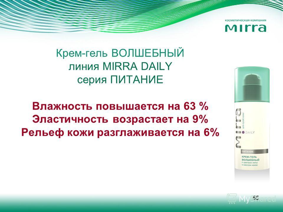 55 Крем-гель ВОЛШЕБНЫЙ линия MIRRA DAILY серия ПИТАНИЕ Влажность повышается на 63 % Эластичность возрастает на 9% Рельеф кожи разглаживается на 6%