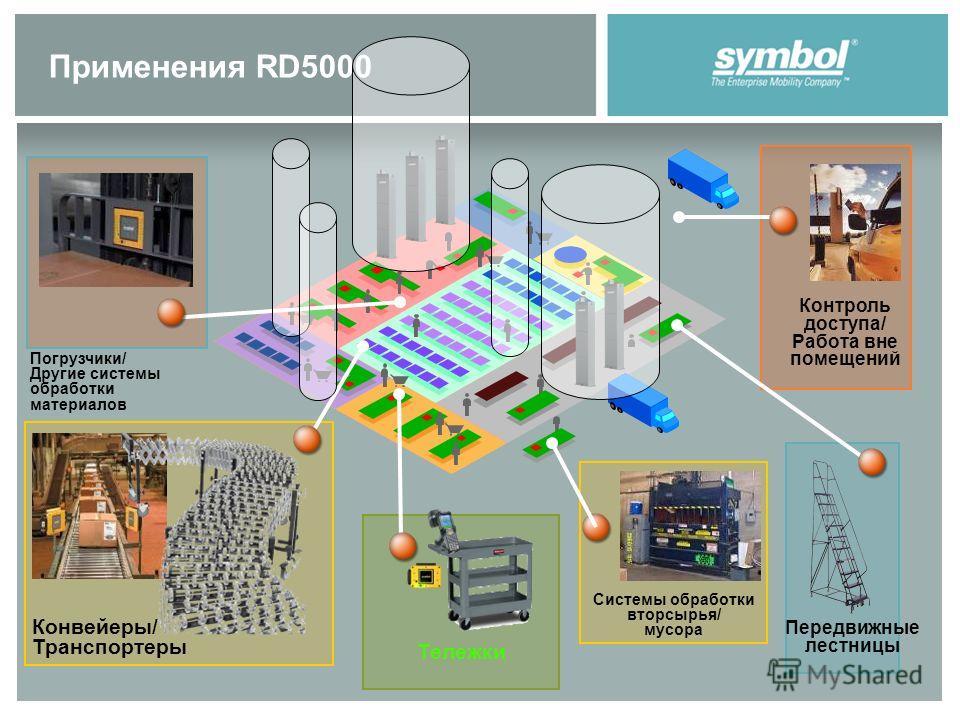 Применения RD5000 Конвейеры/ Транспортеры Погрузчики/ Другие системы обработки материалов Тележки Контроль доступа/ Работа вне помещений Системы обработки вторсырья/ мусора Передвижные лестницы