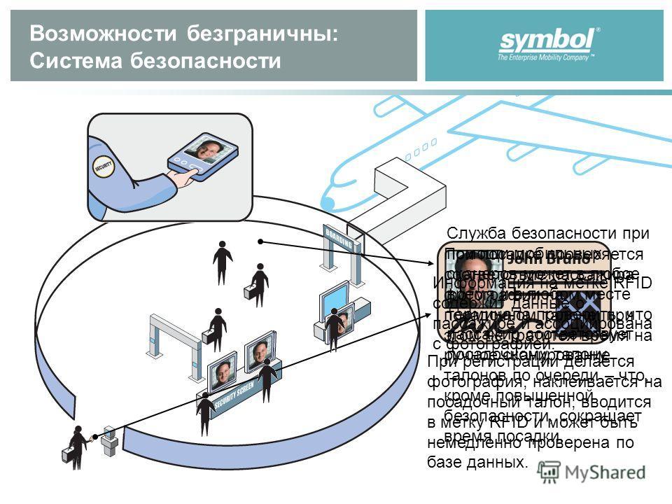 Возможности безграничны: Система безопасности При регистрации делается фотография, наклеивается на посадочный талон, вводится в метку RFID и может быть немедленно проверена по базе данных. Информация на метке RFID содержит данные о пассажире и ассоци