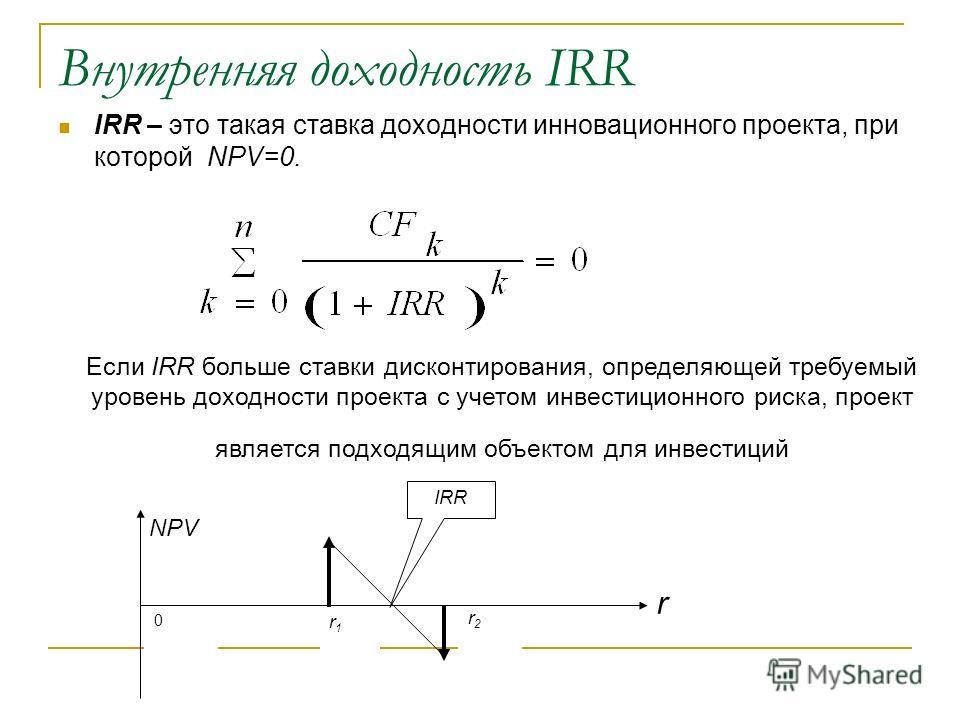 Внутренняя доходность IRR IRR – это такая ставка доходности инновационного проекта, при которой NPV=0. Если IRR больше ставки дисконтирования, определяющей требуемый уровень доходности проекта с учетом инвестиционного риска, проект является подходящи
