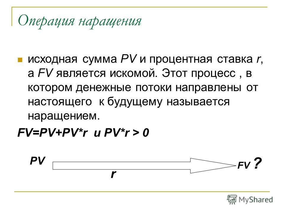 Операция наращения исходная сумма PV и процентная ставка r, а FV является искомой. Этот процесс, в котором денежные потоки направлены от настоящего к будущему называется наращением. FV=PV+PV*r и PV*r > 0 PV FV ? r