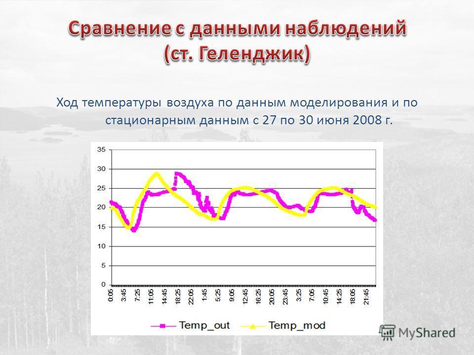 Ход температуры воздуха по данным моделирования и по стационарным данным с 27 по 30 июня 2008 г.