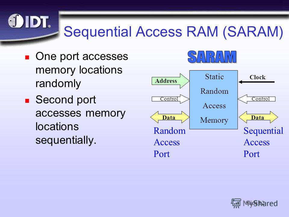 ® Slide 12 Sequential Access RAM (SARAM) Address Data Control Static Random Access Memory Random Access Port Sequential Access Port Clock n One port accesses memory locations randomly n Second port accesses memory locations sequentially.