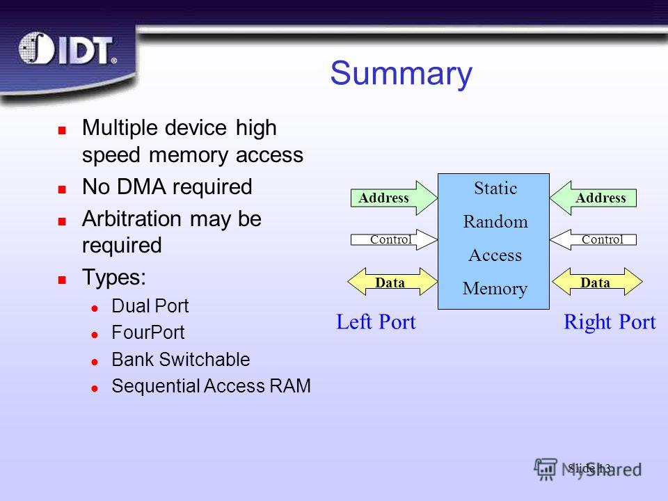 ® Slide 13 Summary n Multiple device high speed memory access n No DMA required n Arbitration may be required n Types: l Dual Port l FourPort l Bank Switchable l Sequential Access RAM Address Data Control Static Random Access Memory Left PortRight Po