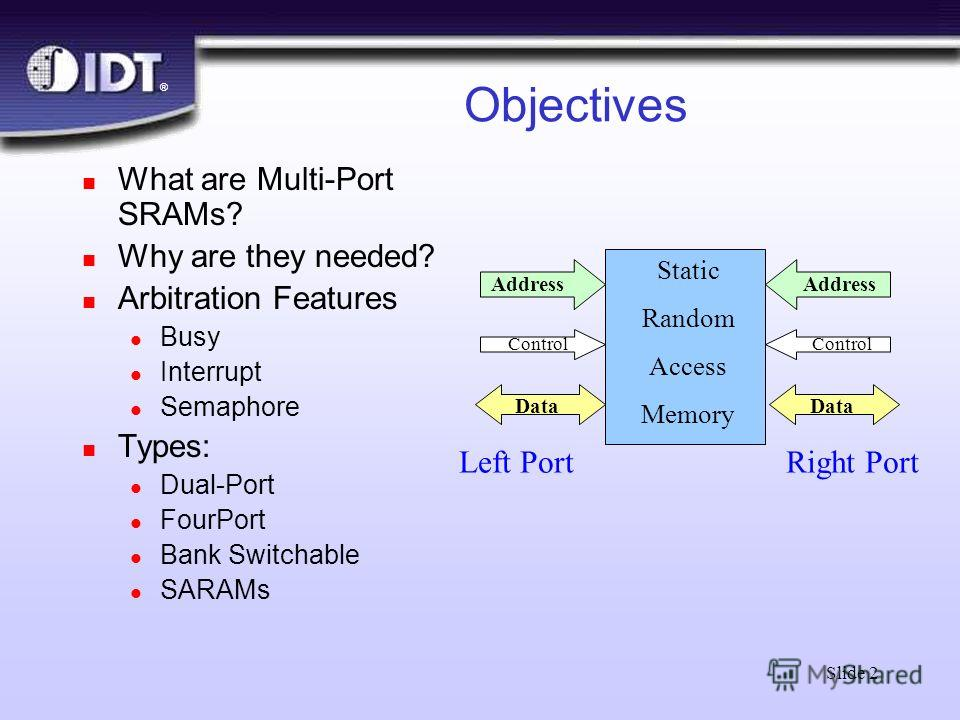 ® Slide 2 Objectives n What are Multi-Port SRAMs? n Why are they needed? n Arbitration Features l Busy l Interrupt l Semaphore n Types: l Dual-Port l FourPort l Bank Switchable l SARAMs Address Data Control Static Random Access Memory Left PortRight