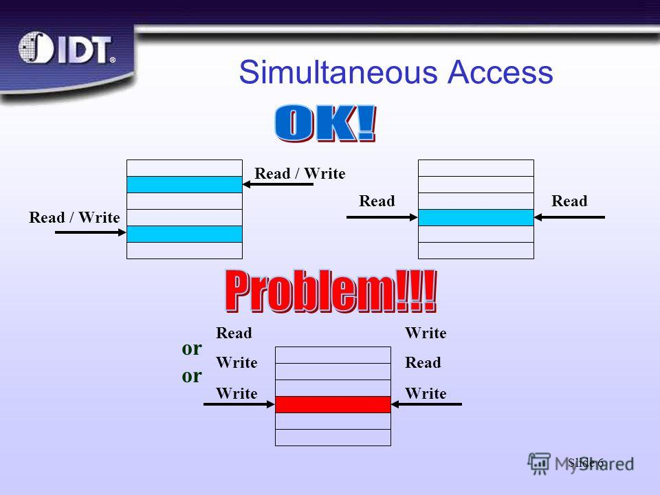 ® Slide 6 Simultaneous Access Read / Write Read Write ReadWrite Read or