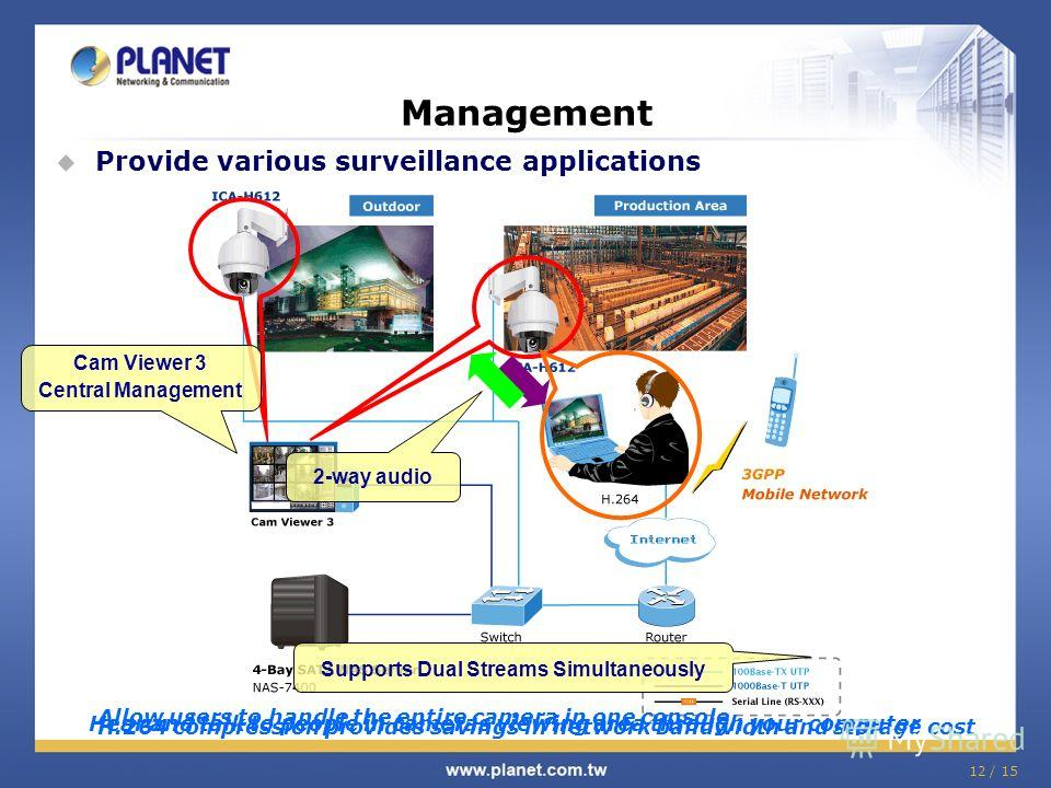 12 / 15 Management Provide various surveillance applications Allow users to handle the entire camera in one console Hear and talk to people in cameras viewing area through your computer 2-way audio Cam Viewer 3 Central Management Supports Dual Stream