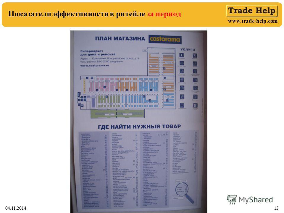 www.trade-help.com 04.11.201413 Показатели эффективности в ритейле за период 04.11.201413