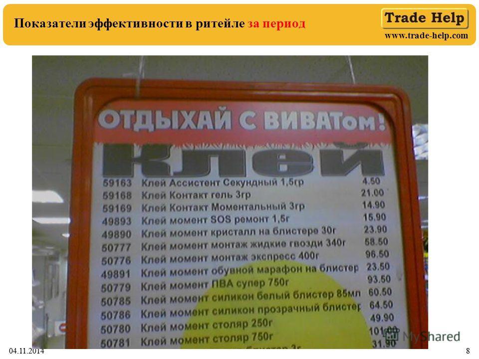 www.trade-help.com 04.11.20148 Показатели эффективности в ритейле за период 04.11.20148