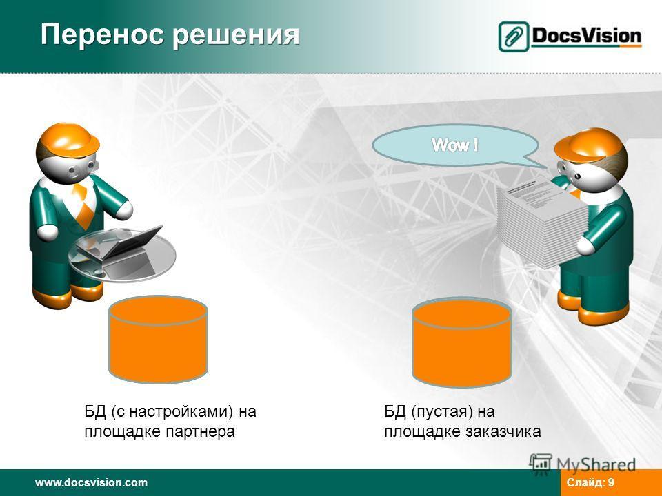 www.docsvision.com Слайд: 9 Перенос решения БД (с настройками) на площадке партнера БД (пустая) на площадке заказчика