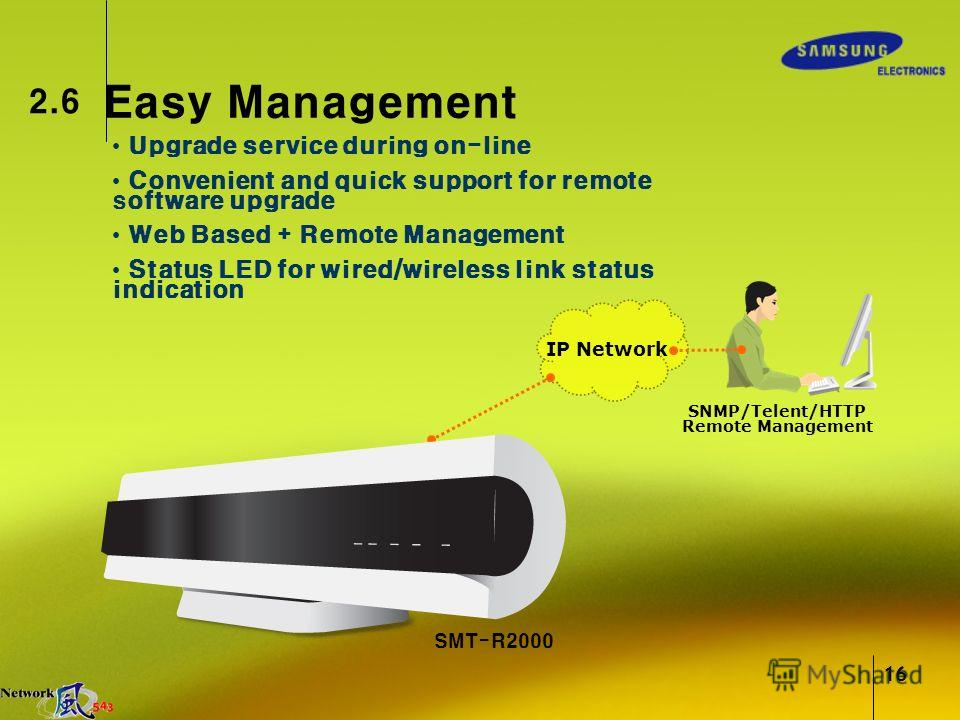 16 Upgrade service during on-line Convenient and quick support for remote software upgrade Web Based + Remote Management Status LED for wired/wireless link status indication 2.6 Easy Management IP Network SNMP/Telent/HTTP Remote Management SMT-R2000