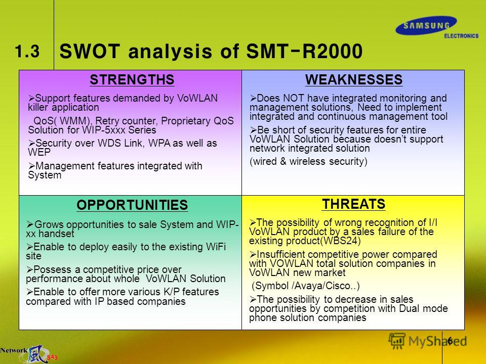 6 SWOT analysis of SMT-R2000 1.3 STRENGTHS Support features demanded by VoWLAN killer application QoS( WMM), Retry counter, Proprietary QoS Solution for WIP-5xxx Series Security over WDS Link, WPA as well as WEP Management features integrated with Sy