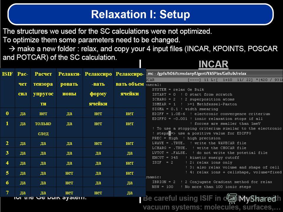 ISIF Рас- чет сил Расчет тензора упругости Релакси- кровать ионы Релаксиро -вать форму ячейки Релаксиро- вать объем ячейки 0 да-нет да-нет 1 да только след да-нет 2 да нет 3 да 4 нет 5 да нет да-нет 6 да нет да 7 нет да