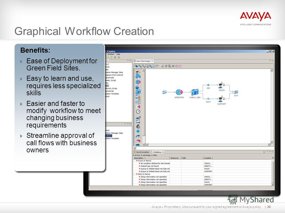 Avaya – Proprietary. Use pursuant to your signed agreement or Avaya policy.26 Graphical Workflow Creation 26 Features: Graphical drag and drop scripting environment Document Generation: used for customer sign- off Printing Flows: The ability to print