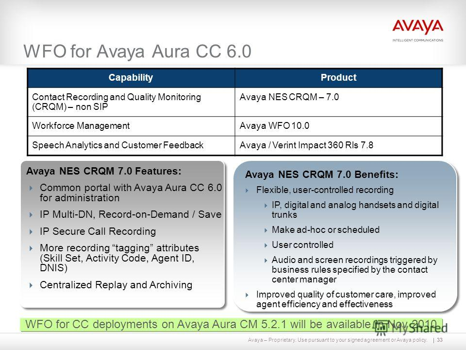 Avaya – Proprietary. Use pursuant to your signed agreement or Avaya policy.33 WFO for Avaya Aura CC 6.0 Avaya NES CRQM 7.0 Features: Common portal with Avaya Aura CC 6.0 for administration IP Multi-DN, Record-on-Demand / Save IP Secure Call Recording