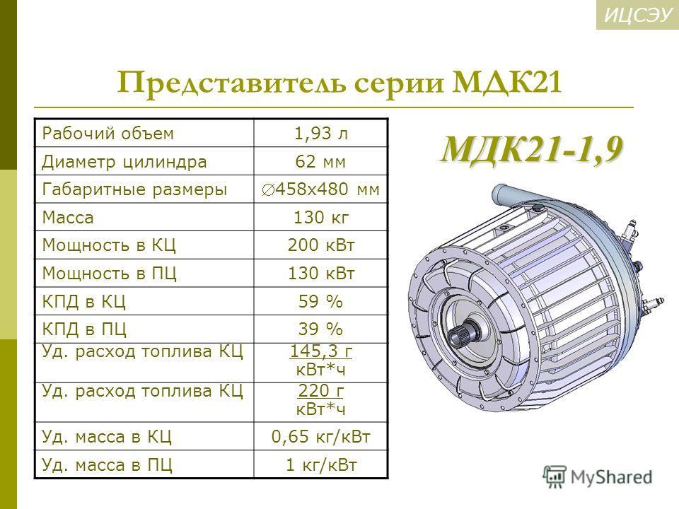 ИЦСЭУ Представитель серии МДК21 Рабочий объем 1,93 л Диаметр цилиндра 62 мм Габаритные размеры 458x480 мм Масса 130 кг Мощность в КЦ200 к Вт Мощность в ПЦ130 к Вт КПД в КЦ59 % КПД в ПЦ39 % Уд. расход топлива КЦ145,3 г к Вт*ч Уд. расход топлива КЦ220