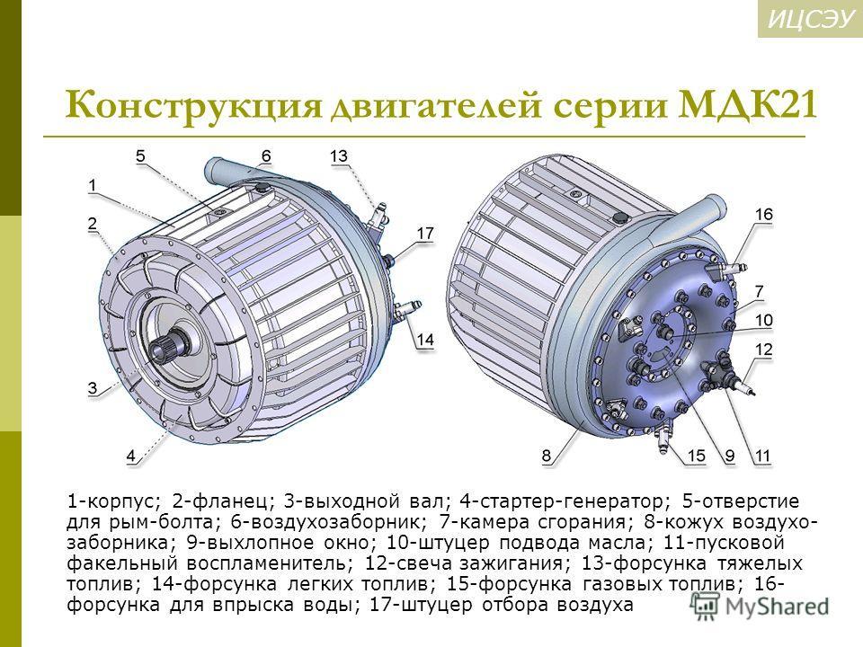 ИЦСЭУ Конструкция двигателей серии МДК21 1-корпус; 2-фланец; 3-выходной вал; 4-стартер-генератор; 5-отверстие для рым-болта; 6-воздухозаборник; 7-камера сгорания; 8-кожух воздухозаборника; 9-выхлопное окно; 10-штуцер подвода масла; 11-пусковой факель