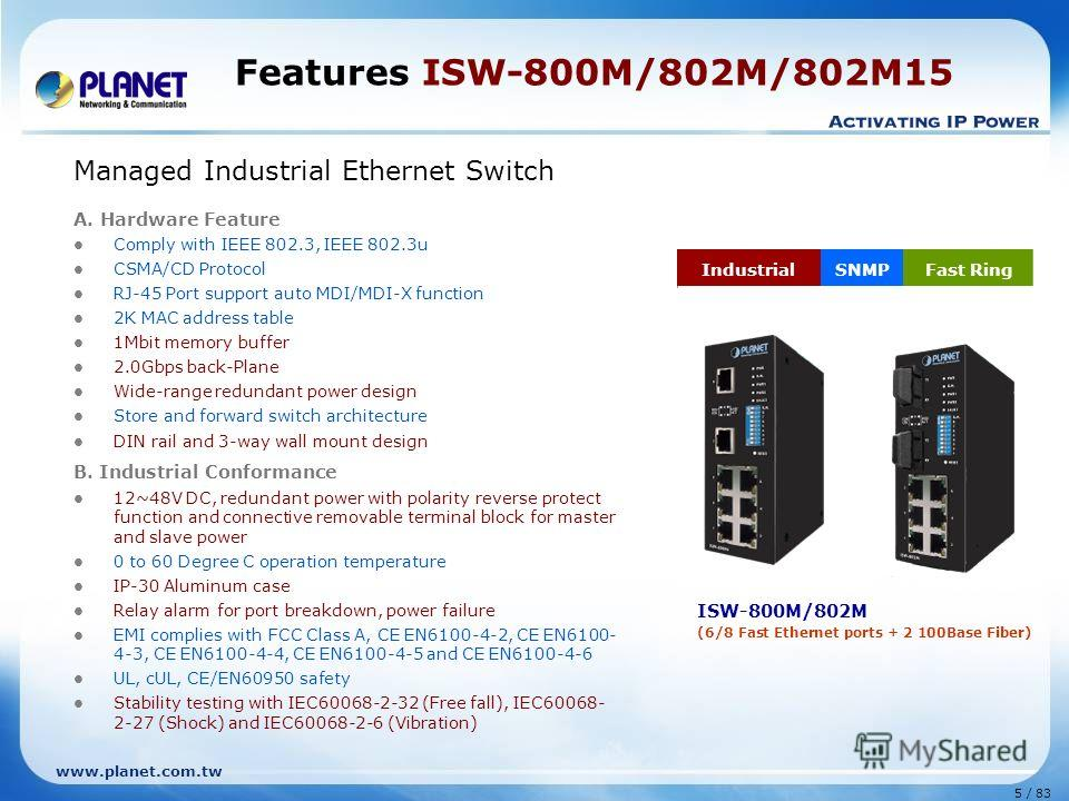 www.planet.com.tw 5 / 83 Features ISW-800M/802M/802M15 Managed Industrial Ethernet Switch A. Hardware Feature Comply with IEEE 802.3, IEEE 802.3u CSMA/CD Protocol RJ-45 Port support auto MDI/MDI-X function 2K MAC address table 1Mbit memory buffer 2.0