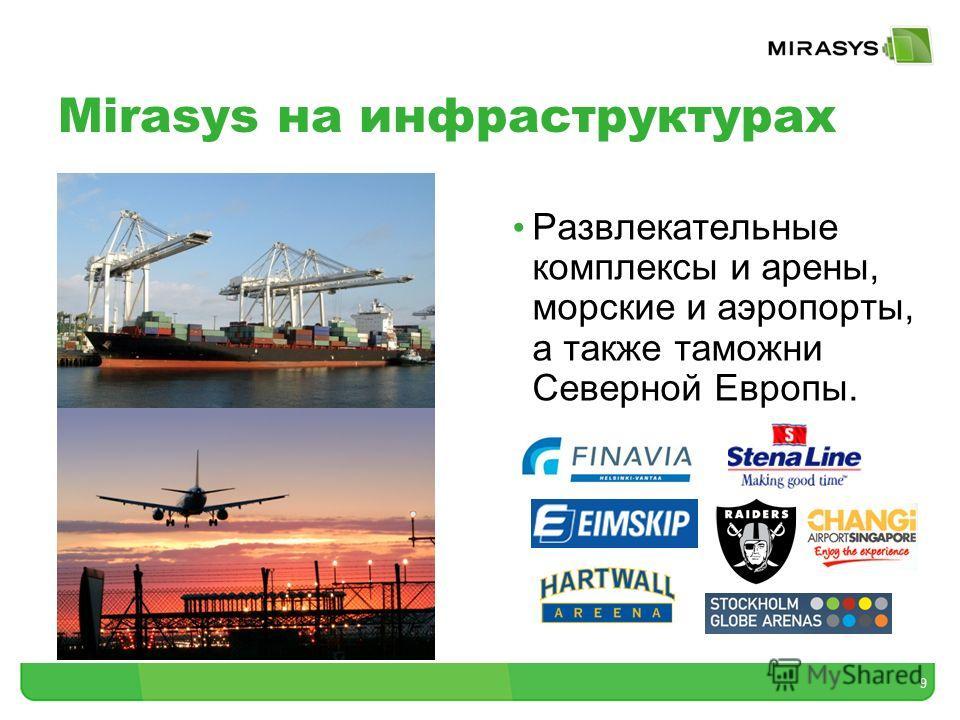 Mirasys на инфраструктурах 9 Развлекательные комплексы и арены, морские и аэропорты, а также таможни Северной Европы.