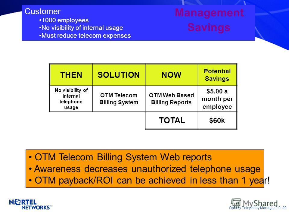 Optivity Telephony Manager 2.0- 29 OTM Telecom Billing System Web reports Awareness decreases unauthorized telephone usage OTM payback/ROI can be achieved in less than 1 year! Customer 1000 employees No visibility of internal usage Must reduce teleco