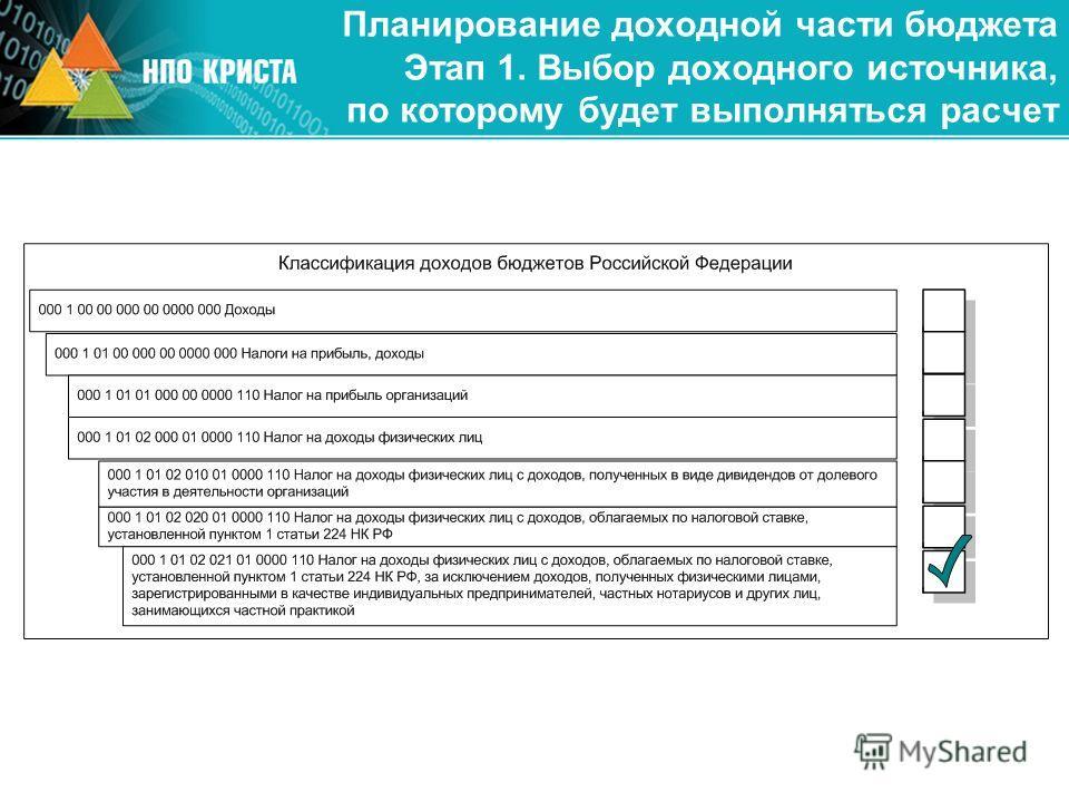 Планирование доходной части бюджета Этап 1. Выбор доходного источника, по которому будет выполняться расчет