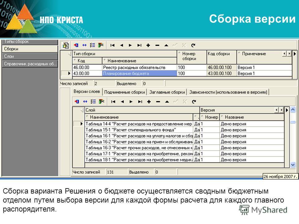 Сборка версии Сборка варианта Решения о бюджете осуществляется сводным бюджетным отделом путем выбора версии для каждой формы расчета для каждого главного распорядителя.