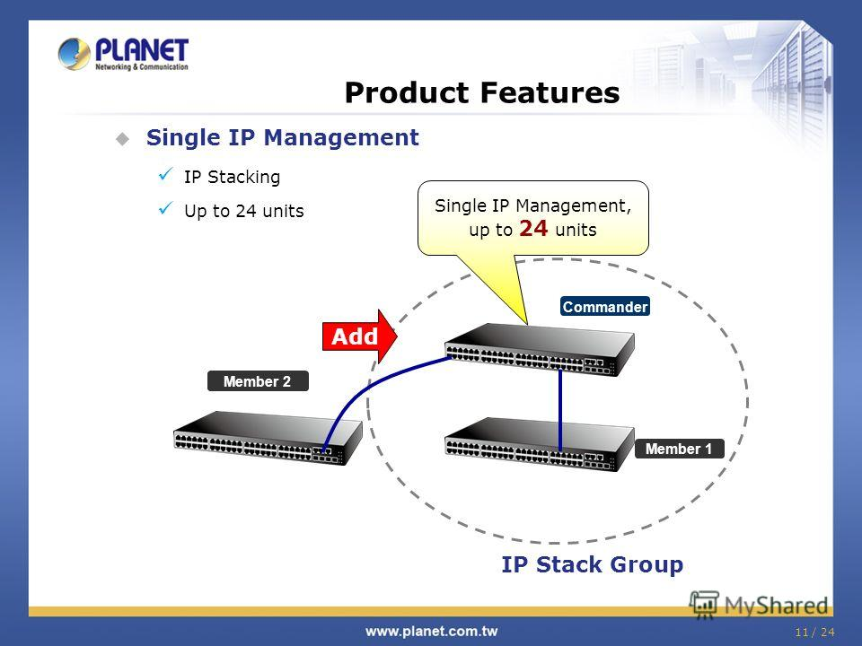 11 / 24 Product Features Single IP Management IP Stacking Up to 24 units Commander Member 1 Candidate IP Stack Group Add Single IP Management, up to 24 units Member 2