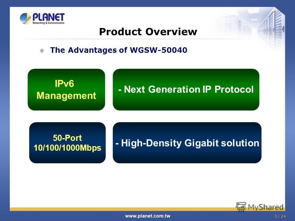 3 / 24 Product Overview The Advantages of WGSW-50040 50-Port 10/100/1000Mbps - High-Density Gigabit solution IPv6 Management - Next Generation IP Protocol