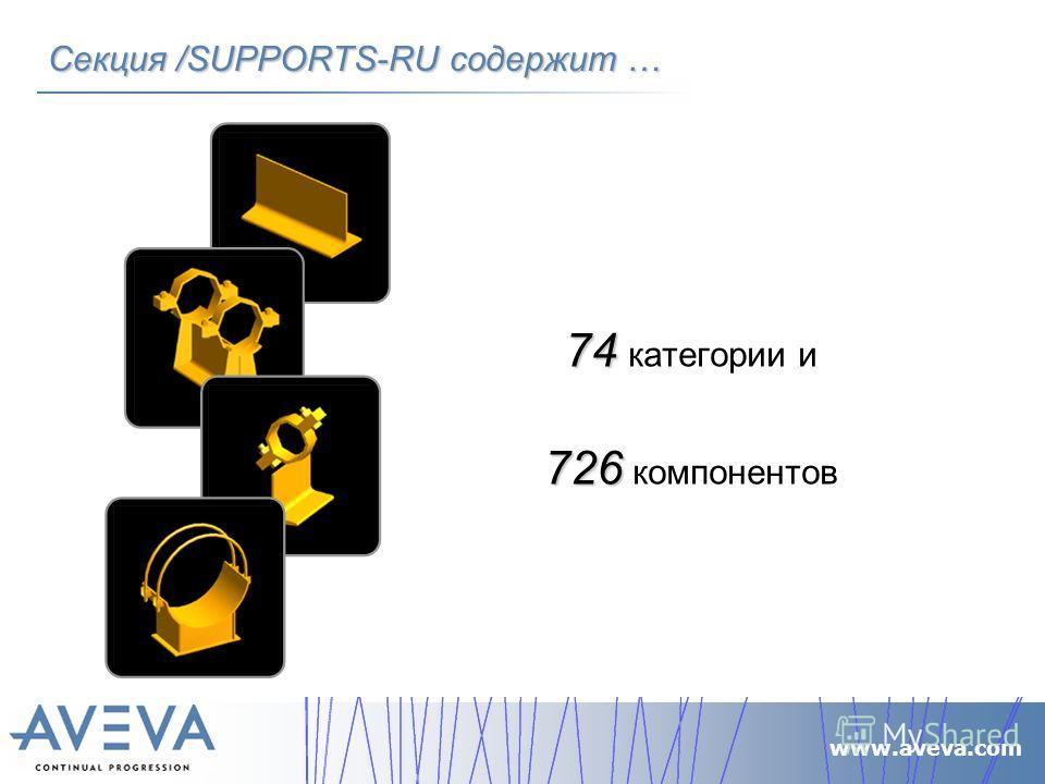 Секция /SUPPORTS-RU содержит … 74 74 категории и 726 726 компонентов