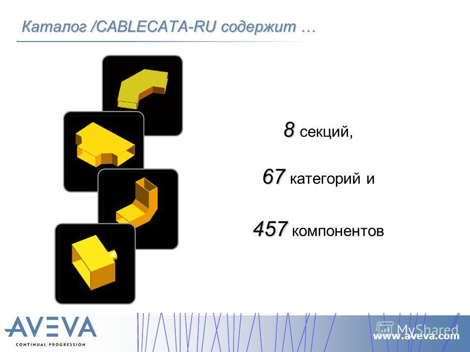 www.aveva.com Каталог /CABLECATA-RU содержит … 8 8 секций, 67 67 категорий и 457 457 компонентов